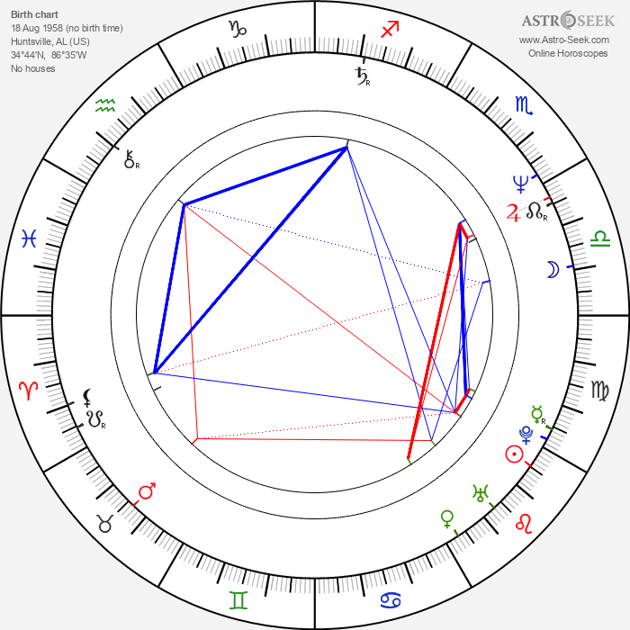 Reg E. Cathey - Astrology Natal Birth Chart