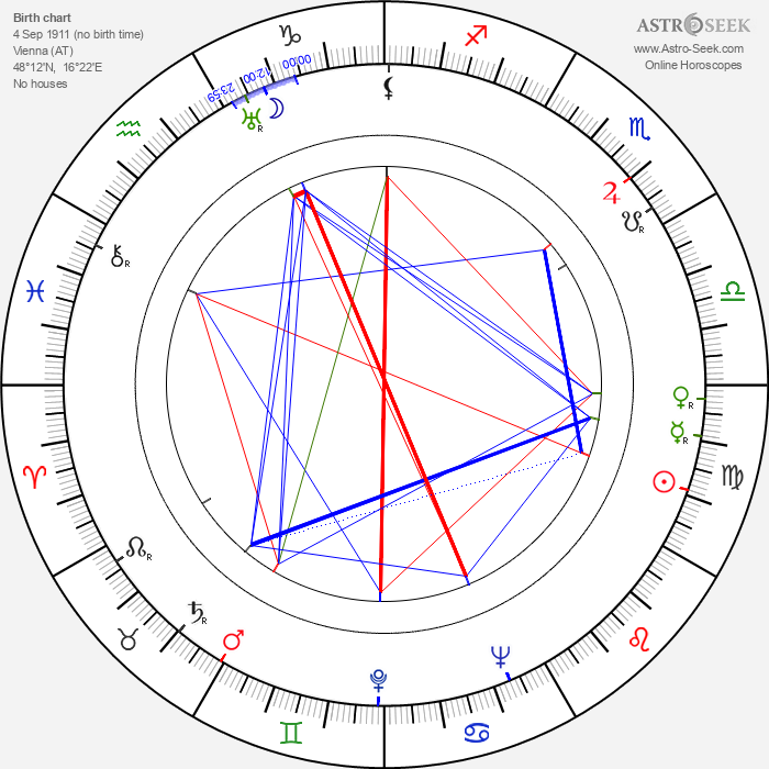 Reggie Nalder - Astrology Natal Birth Chart
