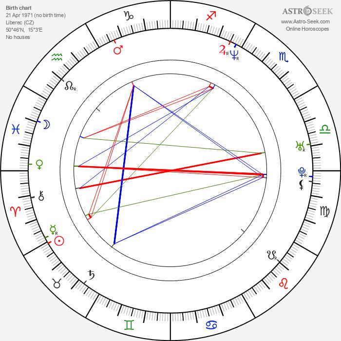 Regina Gabajová - Astrology Natal Birth Chart