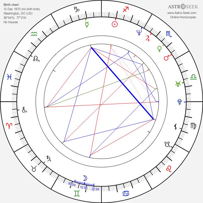Regina Hall - Astrology Natal Birth Chart