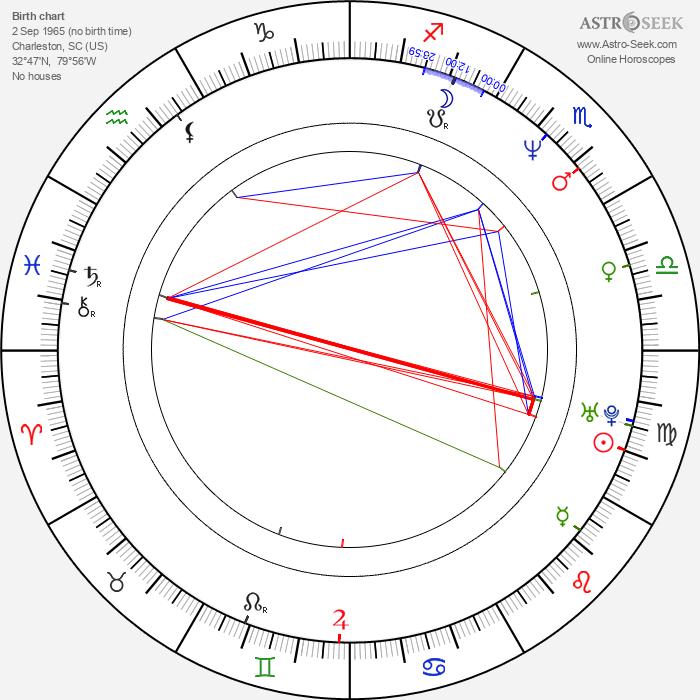 Regina Russell - Astrology Natal Birth Chart