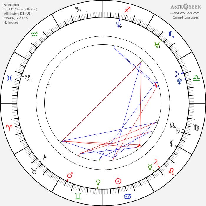 Regina Taufen - Astrology Natal Birth Chart
