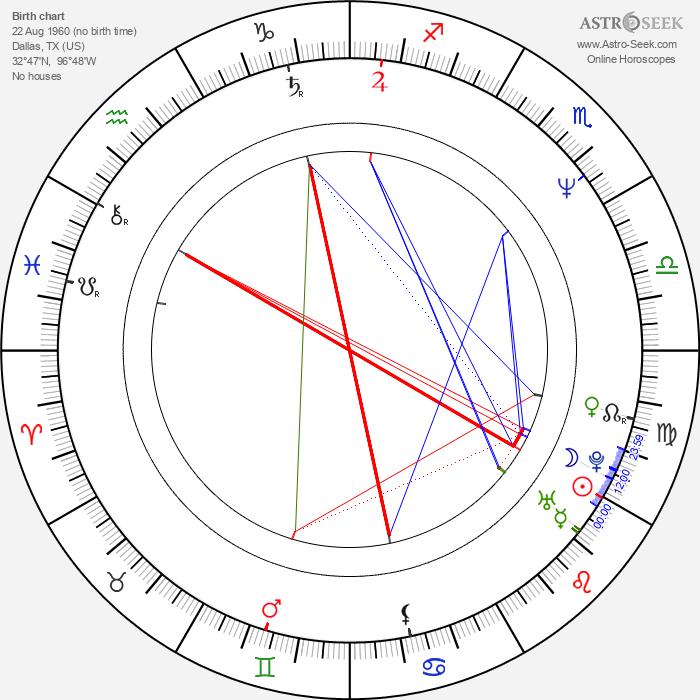 Regina Taylor - Astrology Natal Birth Chart