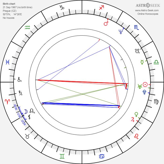 Regina Zahradníková-Řandová - Astrology Natal Birth Chart