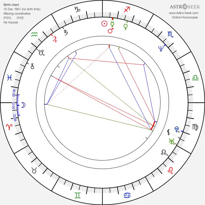 Reginald Hudlin - Astrology Natal Birth Chart