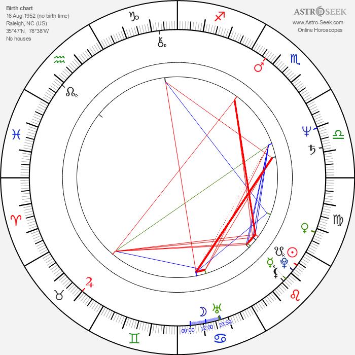 Reginald VelJohnson - Astrology Natal Birth Chart