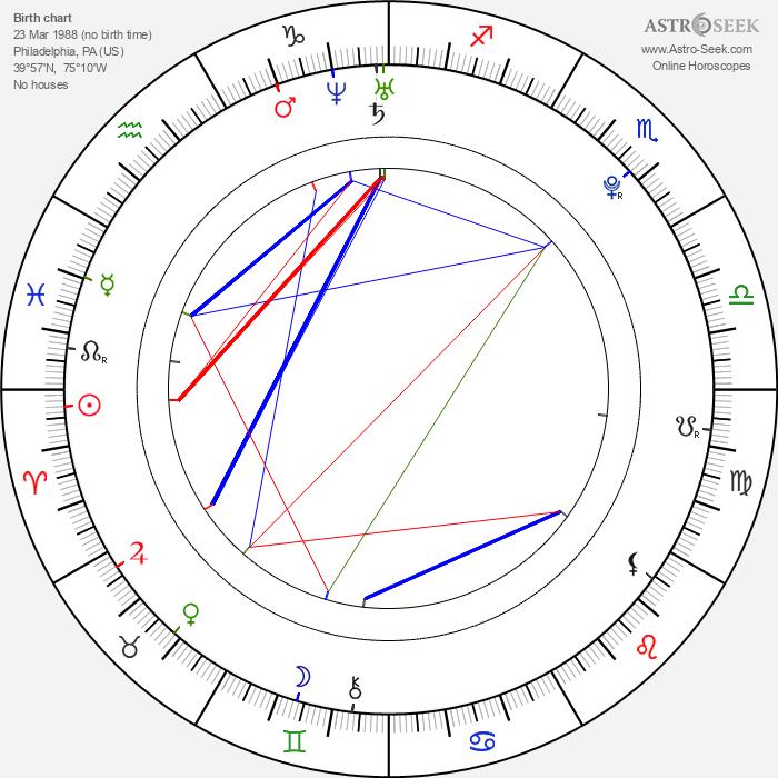 Regine Nehy - Astrology Natal Birth Chart