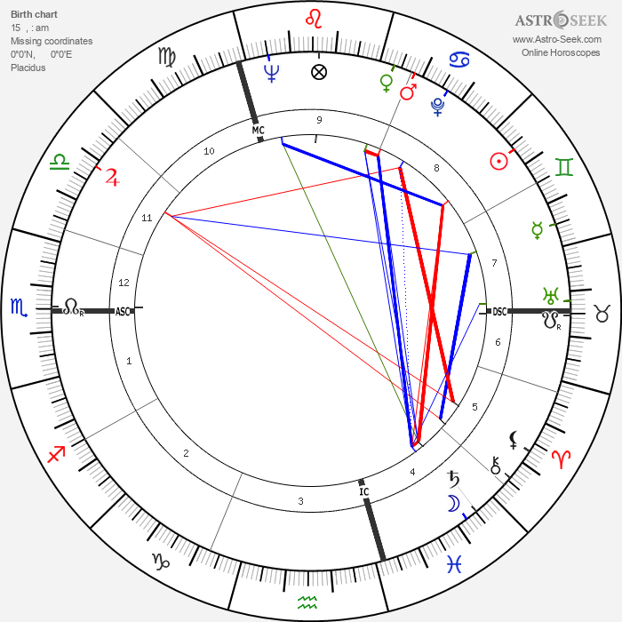 Regiomontanus - Astrology Natal Birth Chart