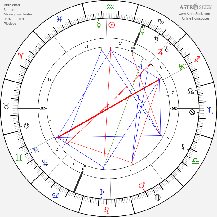 Regis Beton - Astrology Natal Birth Chart