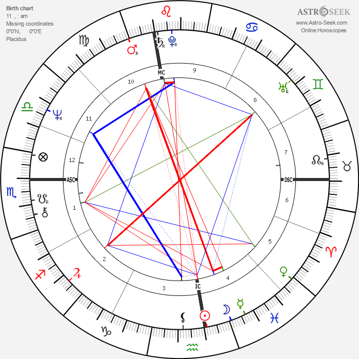 Régis Franc - Astrology Natal Birth Chart