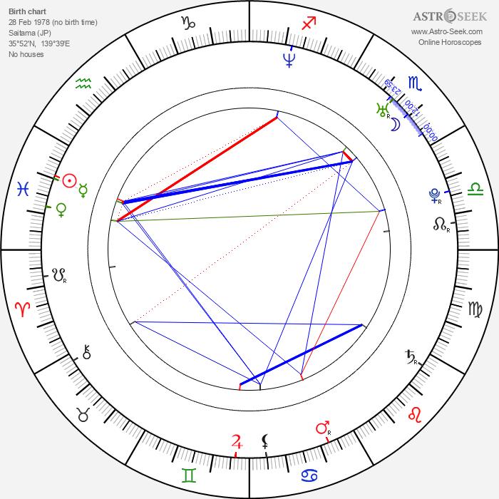 Rei Kikukawa - Astrology Natal Birth Chart