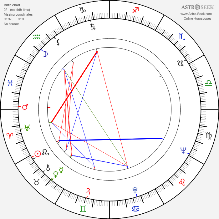 Reijo Wilenius - Astrology Natal Birth Chart
