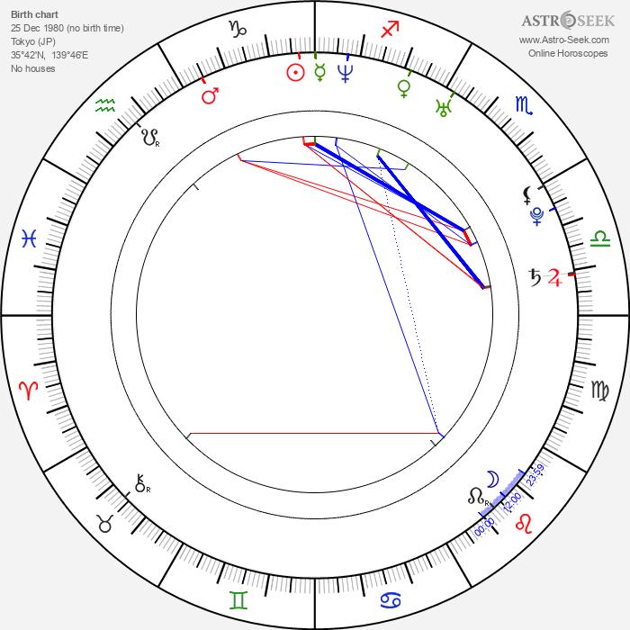 Reika Hashimoto - Astrology Natal Birth Chart