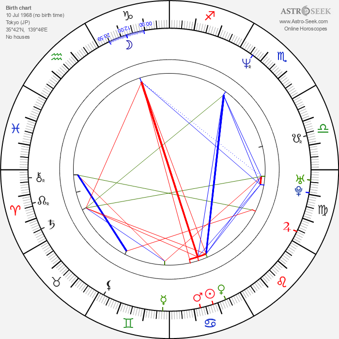 Reiko Kiuchi - Astrology Natal Birth Chart