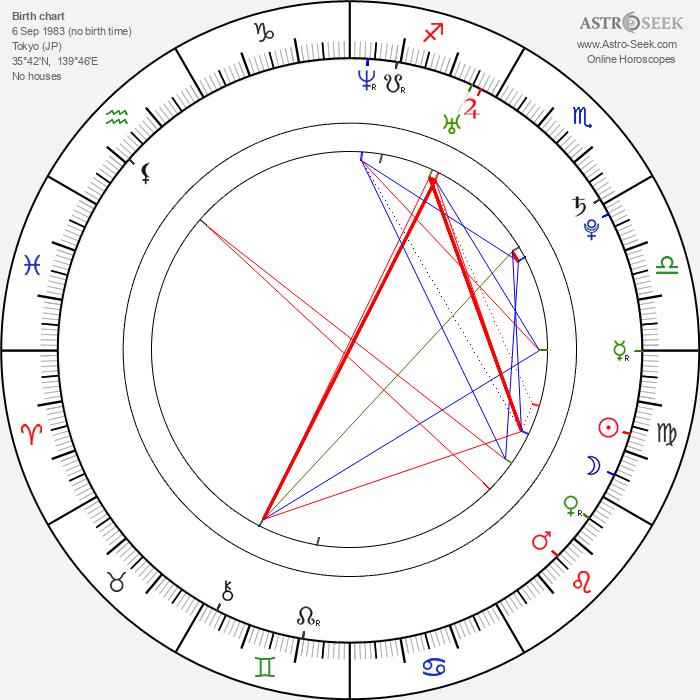 Reila Aphrodite - Astrology Natal Birth Chart