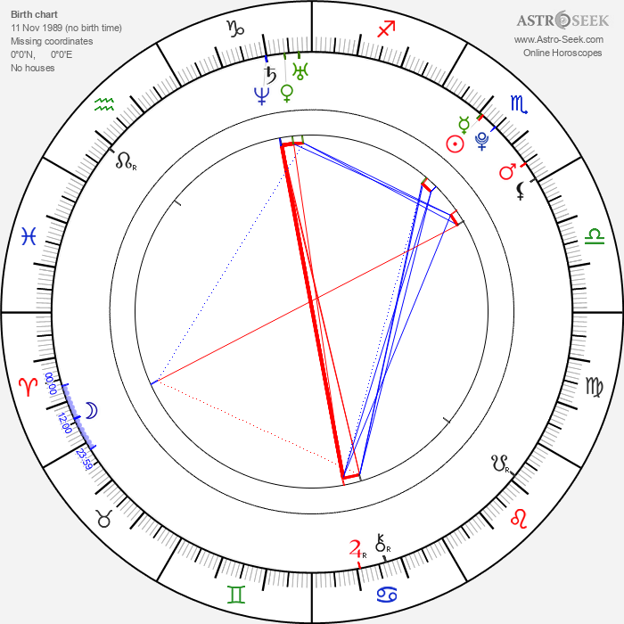 Reina Tanaka - Astrology Natal Birth Chart