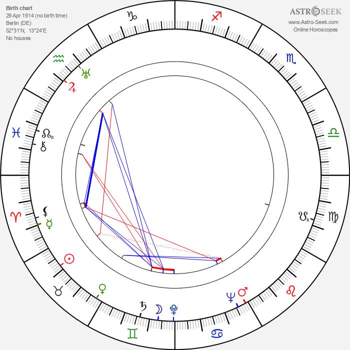 Reinhard Kolldehoff - Astrology Natal Birth Chart