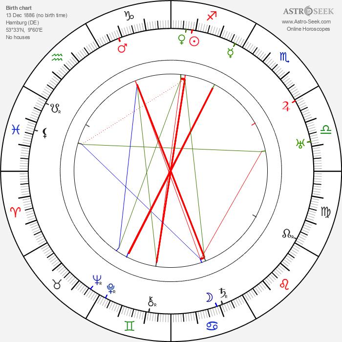 Reinhold Schünzel - Astrology Natal Birth Chart