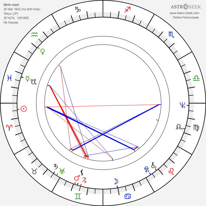 Reisen Ri - Astrology Natal Birth Chart