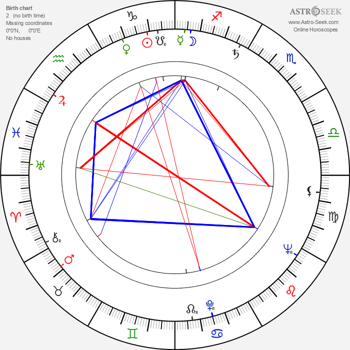 Rejhan Demirdžić - Astrology Natal Birth Chart