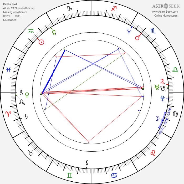 Rémi Lange - Astrology Natal Birth Chart
