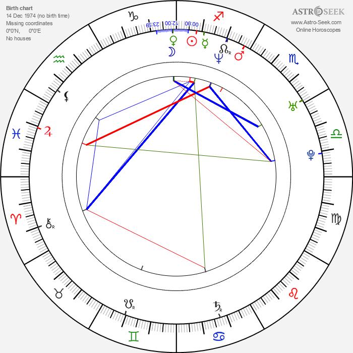 Remko Schnorr - Astrology Natal Birth Chart