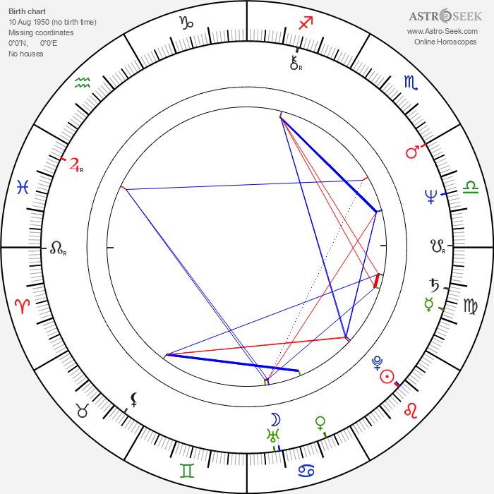 Rémy Girard - Astrology Natal Birth Chart