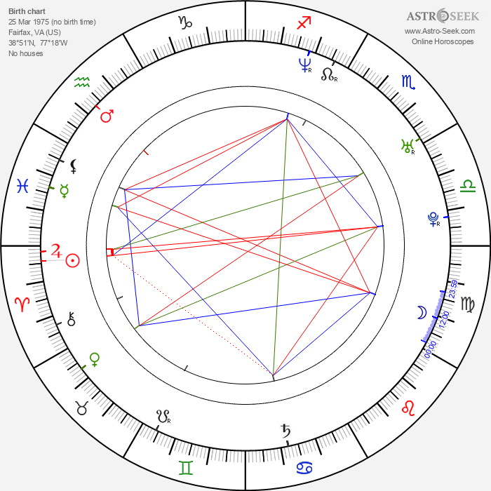 Ren Trella - Astrology Natal Birth Chart
