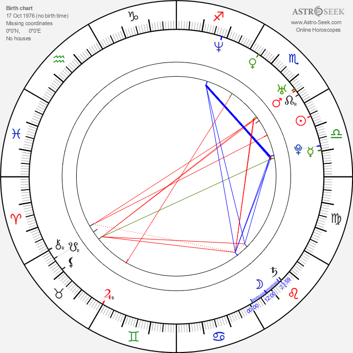 Rena Inoue - Astrology Natal Birth Chart