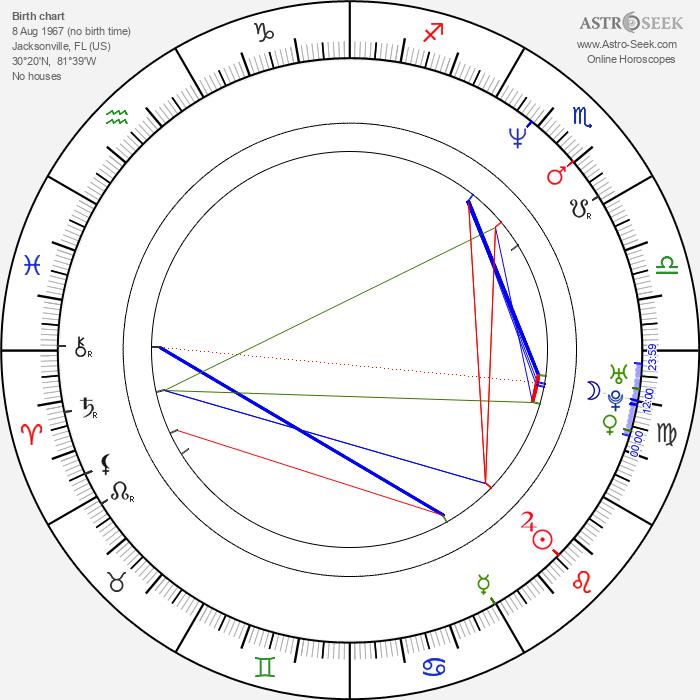 Rena Mero - Astrology Natal Birth Chart
