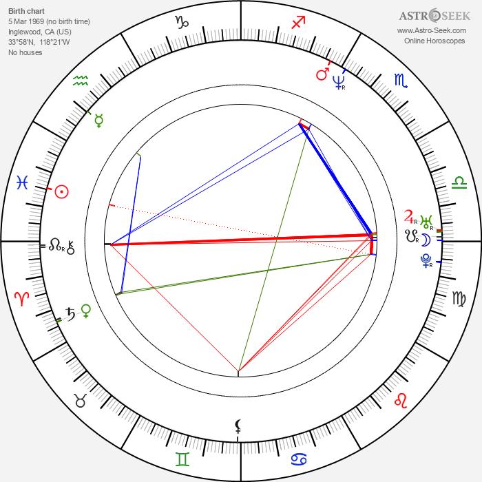 Rena Riffel - Astrology Natal Birth Chart