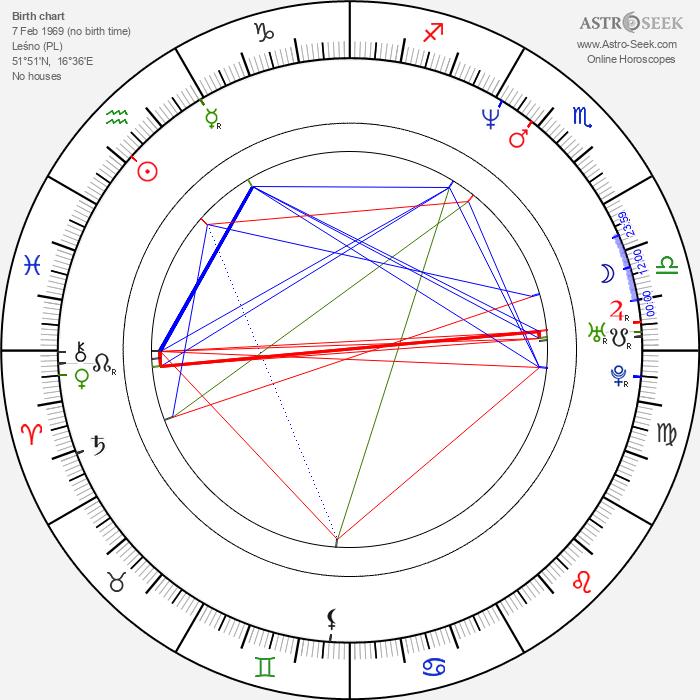 Renata Dancewicz - Astrology Natal Birth Chart