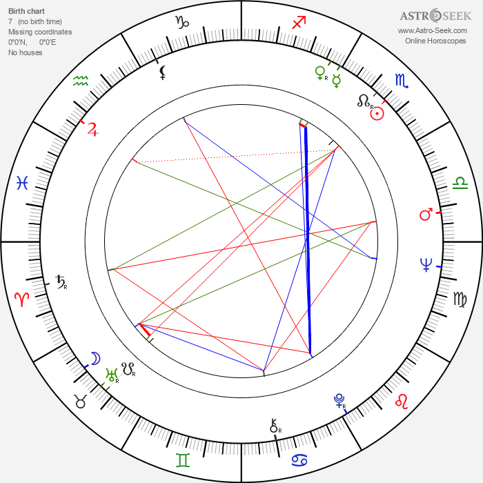Renata Tůmová - Astrology Natal Birth Chart