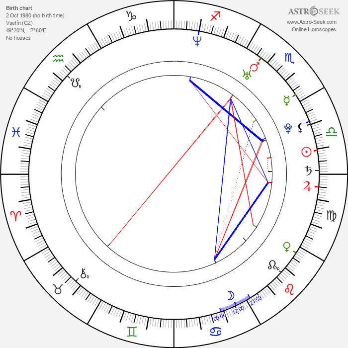 Renata Visnerová-Prokopová - Astrology Natal Birth Chart