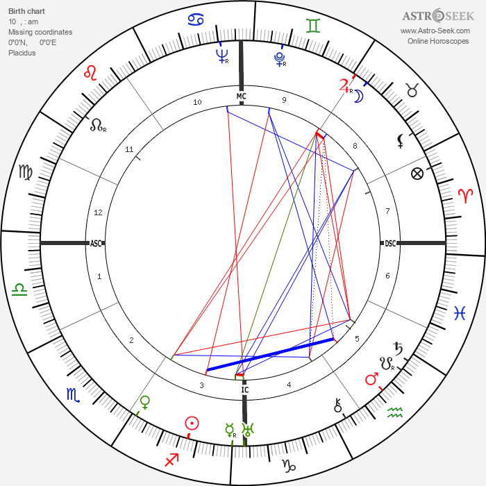 Renato Birolli - Astrology Natal Birth Chart