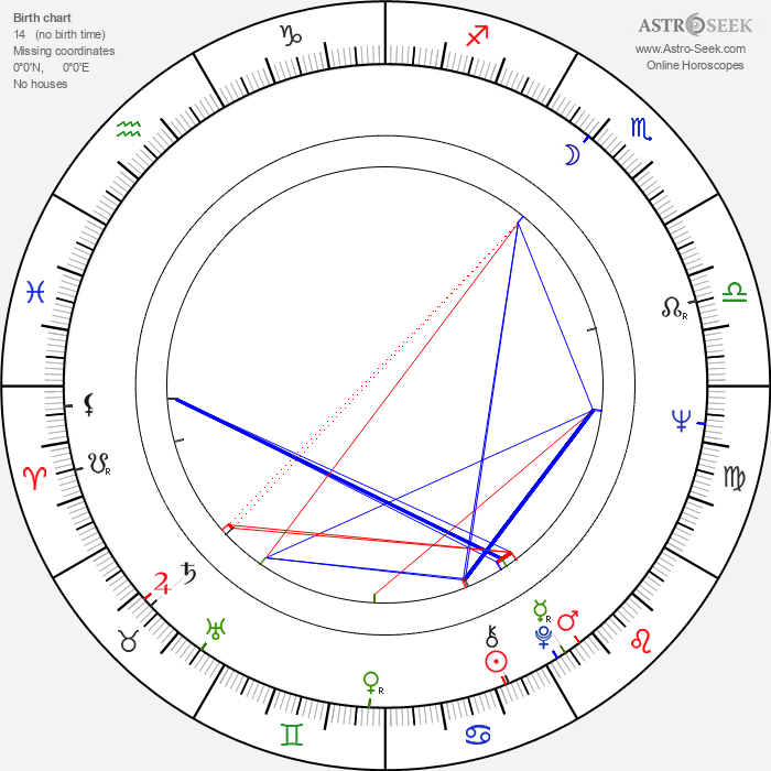 Renato Pozzetto - Astrology Natal Birth Chart