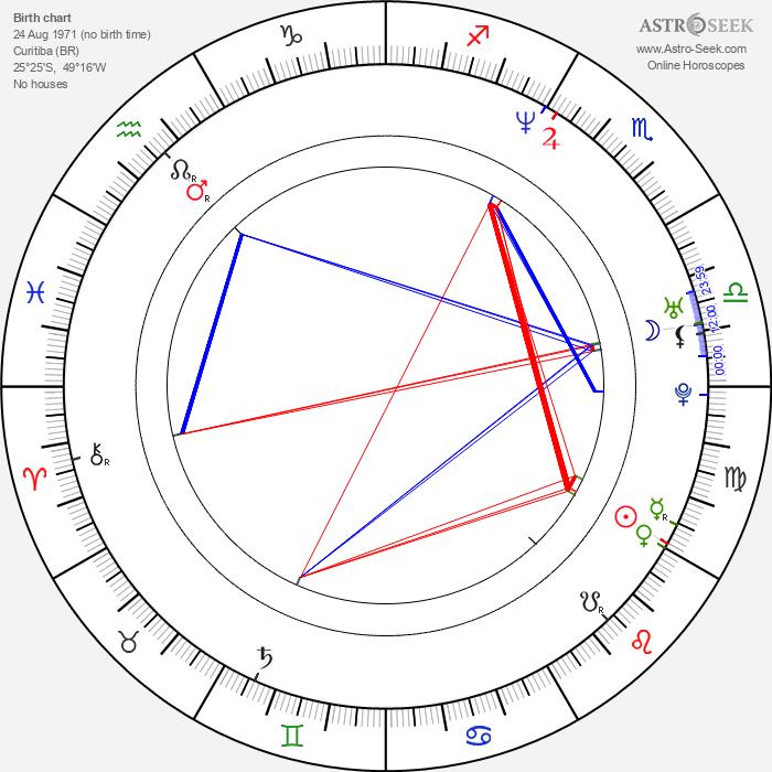 Renato Scarpin Jr. - Astrology Natal Birth Chart