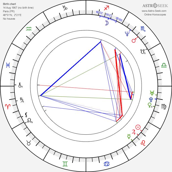 Renaud Marx - Astrology Natal Birth Chart