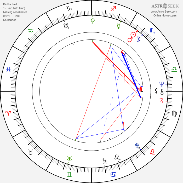 René Assa - Astrology Natal Birth Chart