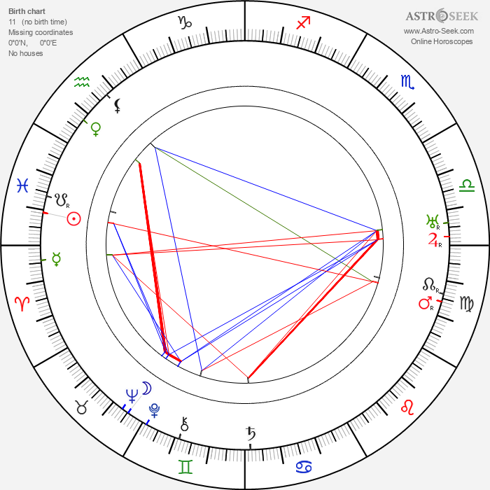 René Barberis - Astrology Natal Birth Chart