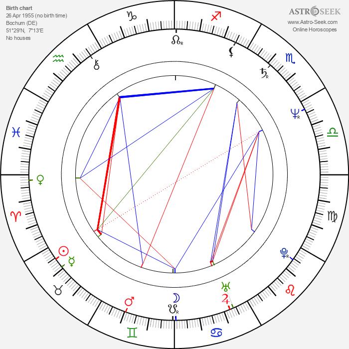 René Bazinet - Astrology Natal Birth Chart
