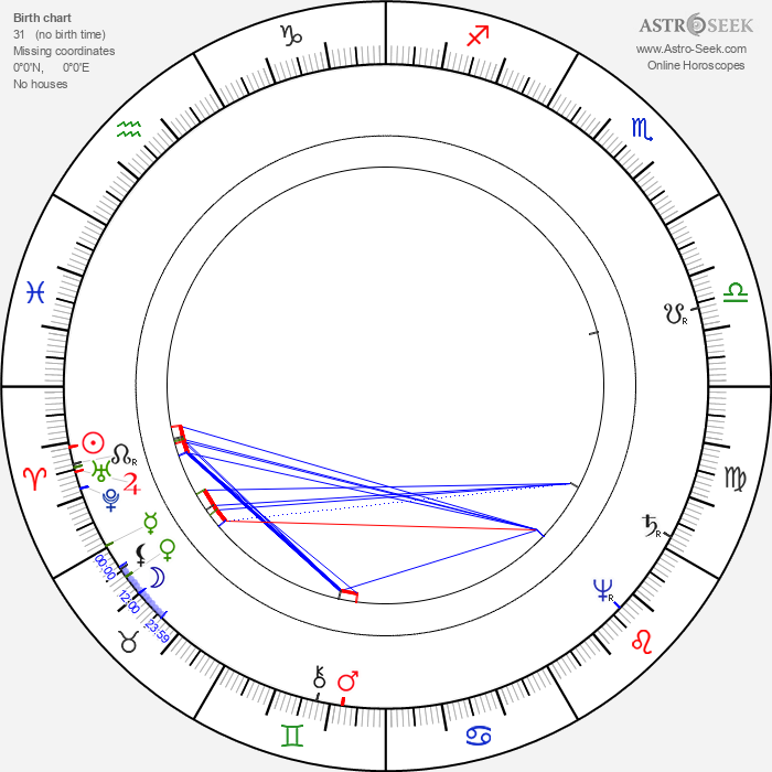 René Descartes - Astrology Natal Birth Chart