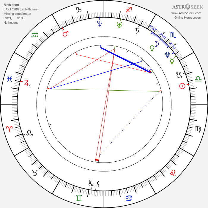Rene Haavisto - Astrology Natal Birth Chart