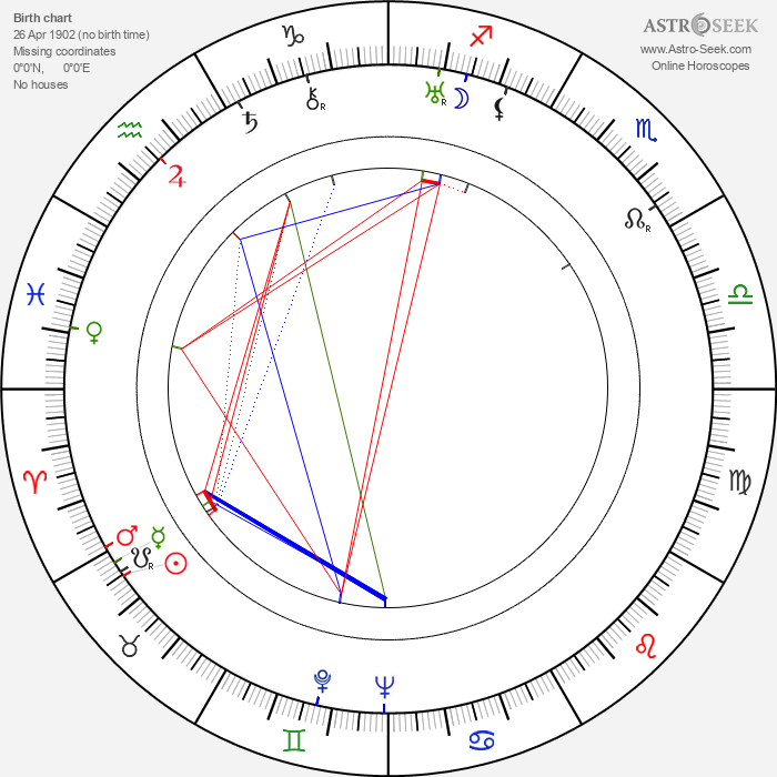 René Le Hénaff - Astrology Natal Birth Chart