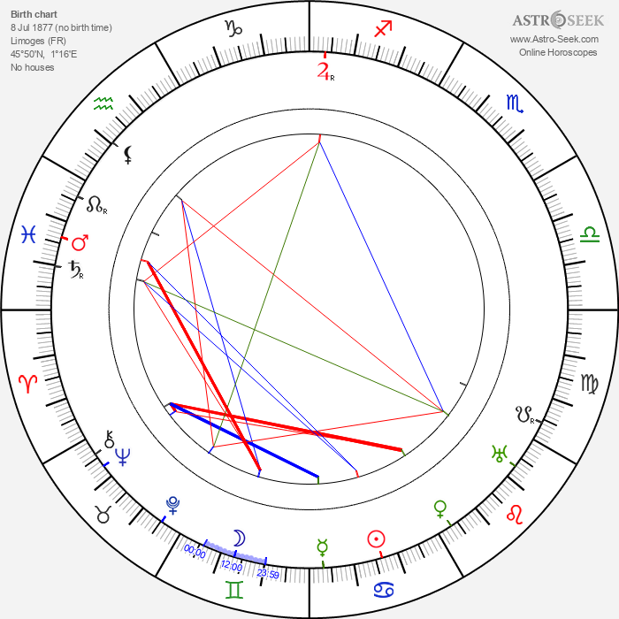 René Navarre - Astrology Natal Birth Chart
