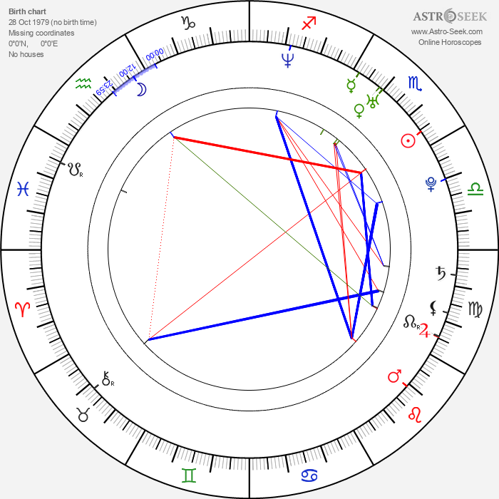 René Oltmanns - Astrology Natal Birth Chart