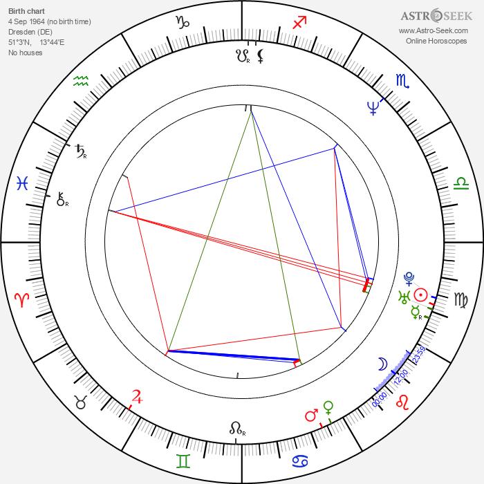 René Pape - Astrology Natal Birth Chart