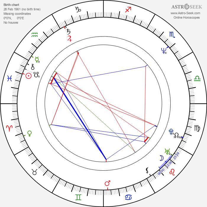 René Simard - Astrology Natal Birth Chart