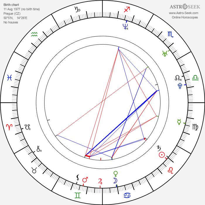 René Slováčková - Astrology Natal Birth Chart