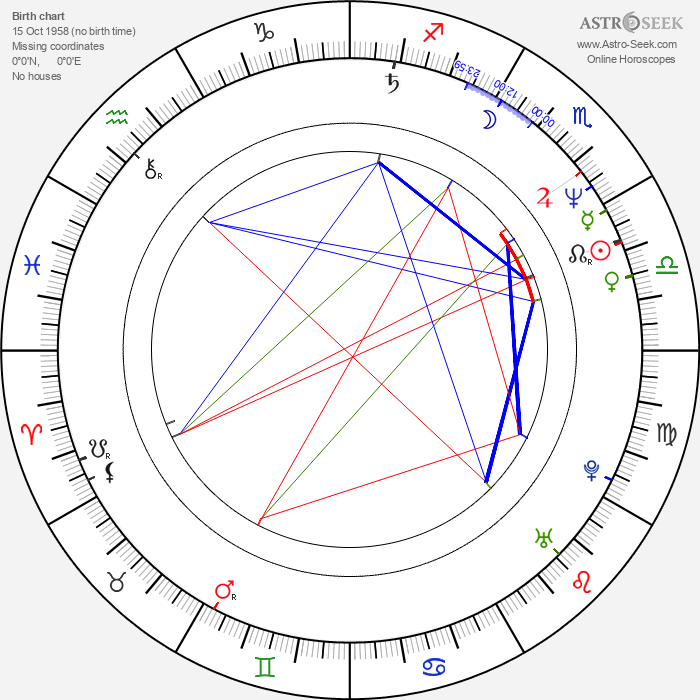 Renée Jones - Astrology Natal Birth Chart